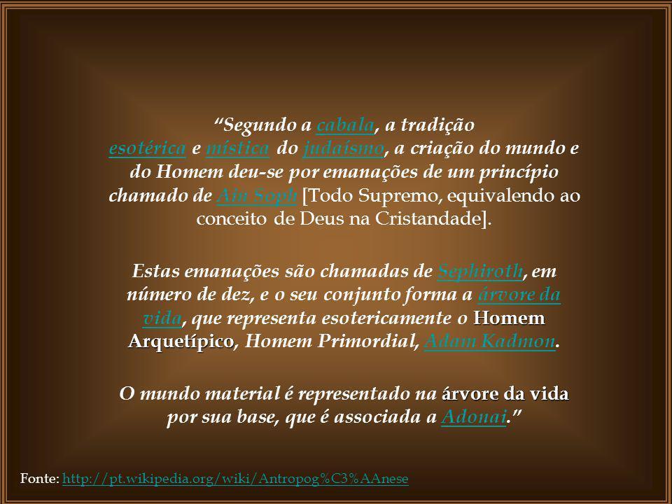 Segundo a cabala, a tradição esotérica e mística do judaísmo, a criação do mundo e do Homem deu-se por emanações de um princípio chamado de Ain Soph [Todo Supremo, equivalendo ao conceito de Deus na Cristandade].